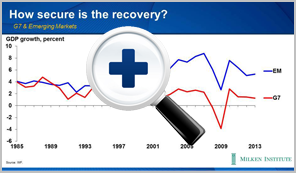 How Secure is the Recovery